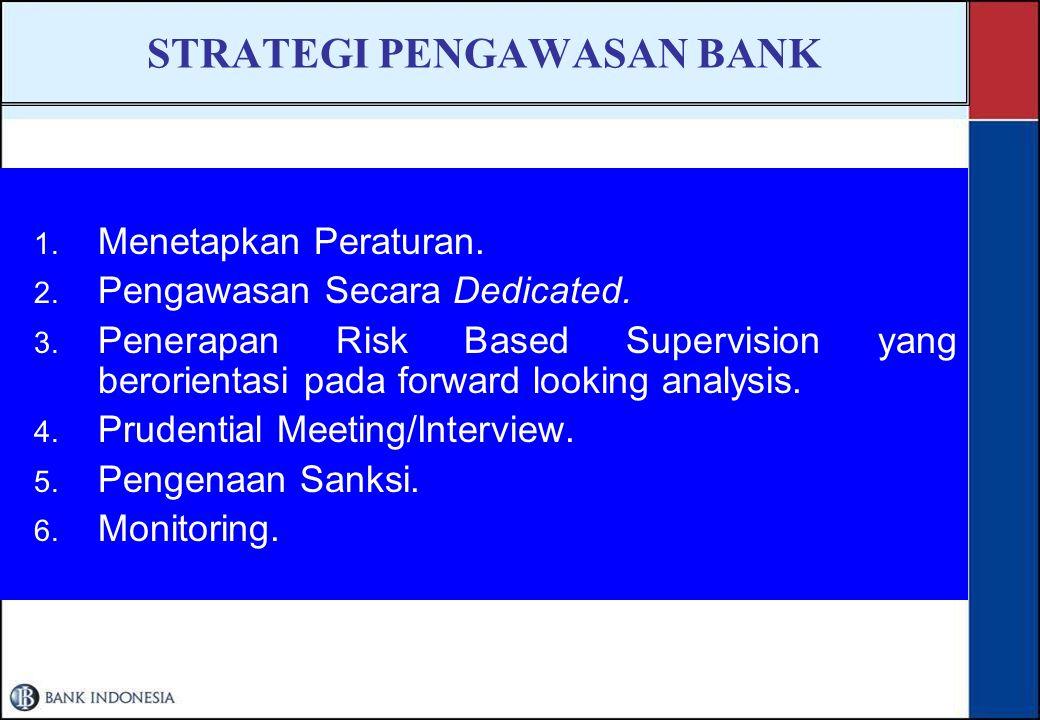 STRATEGI PENGAWASAN BANK