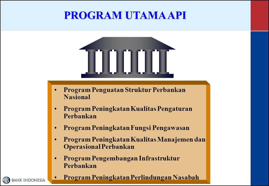 PROGRAM UTAMA API Program Penguatan Struktur Perbankan Nasional