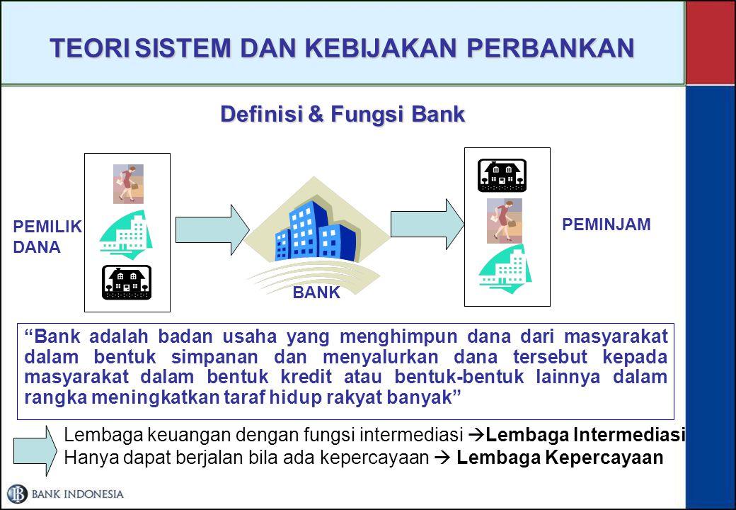 TEORI SISTEM DAN KEBIJAKAN PERBANKAN Definisi & Fungsi Bank