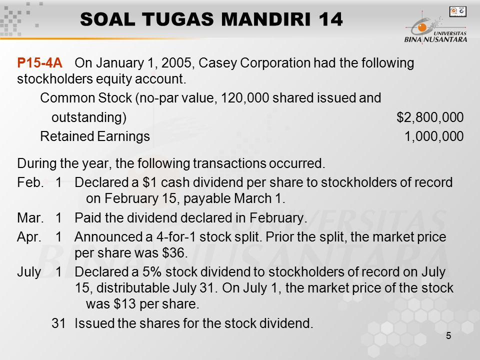 SOAL TUGAS MANDIRI 14 P15-4A On January 1, 2005, Casey Corporation had the following stockholders equity account.