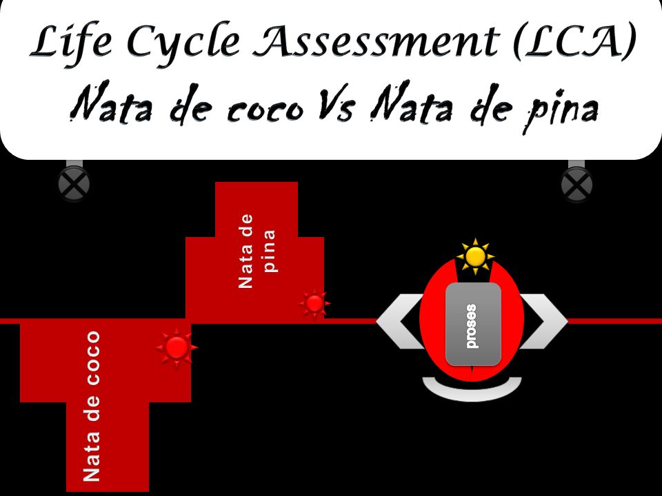 Life Cycle Assessment (LCA) Nata de coco Vs Nata de pina