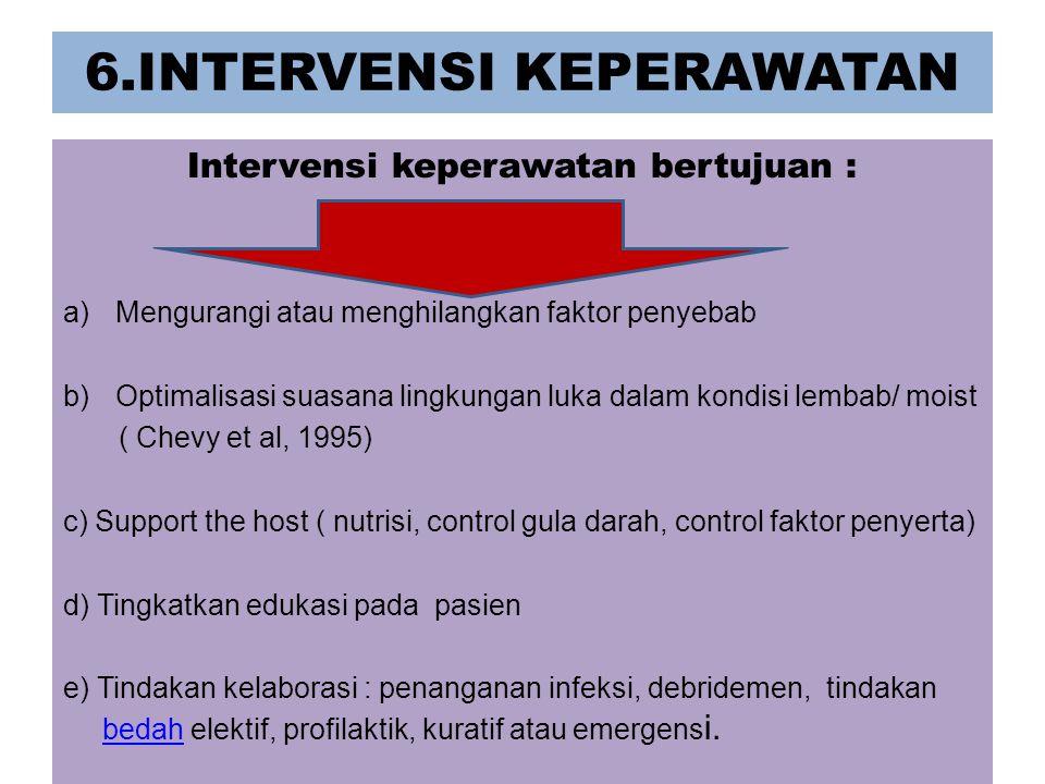 6.INTERVENSI KEPERAWATAN