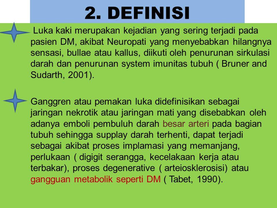 2. DEFINISI