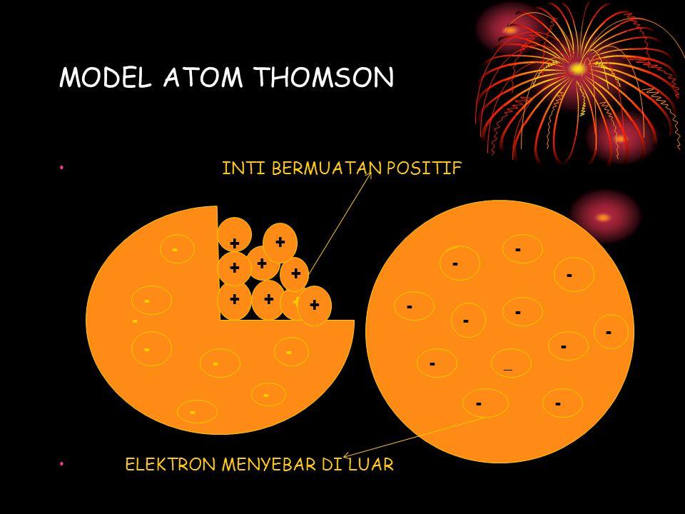 MODEL ATOM THOMSON INTI BERMUATAN POSITIF ELEKTRON MENYEBAR DI LUAR -