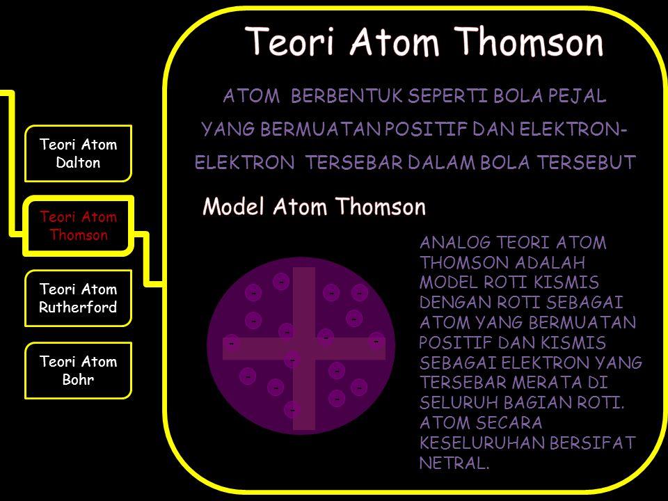 Teori Atom Thomson Model Atom Thomson