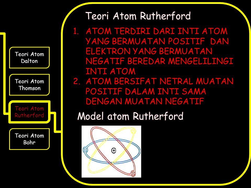 Teori Atom Rutherford Model atom Rutherford