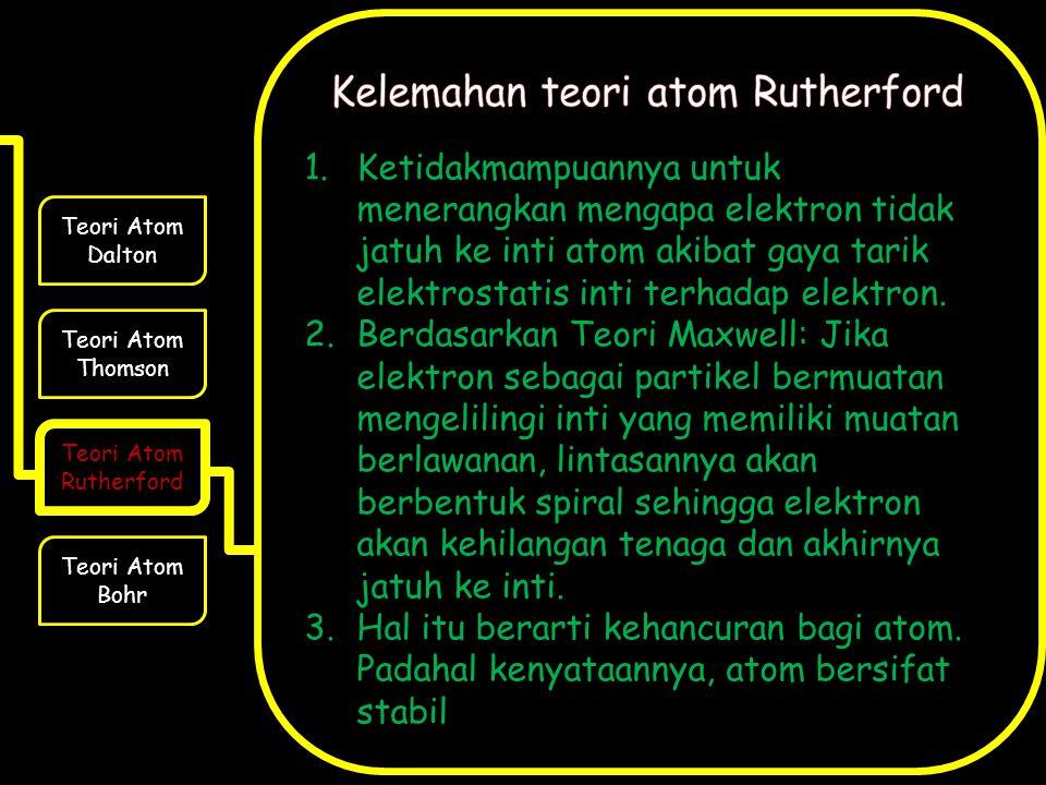 Kelemahan teori atom Rutherford