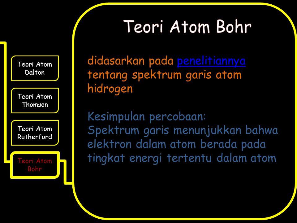Teori Atom Bohr didasarkan pada penelitiannya tentang spektrum garis atom hidrogen. Kesimpulan percobaan: