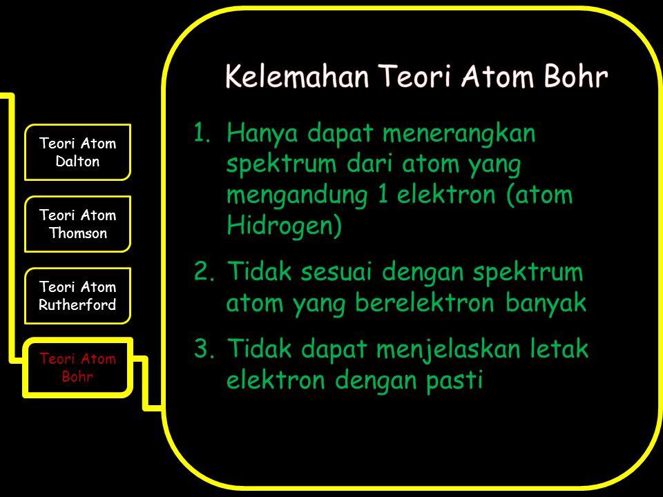 Kelemahan Teori Atom Bohr