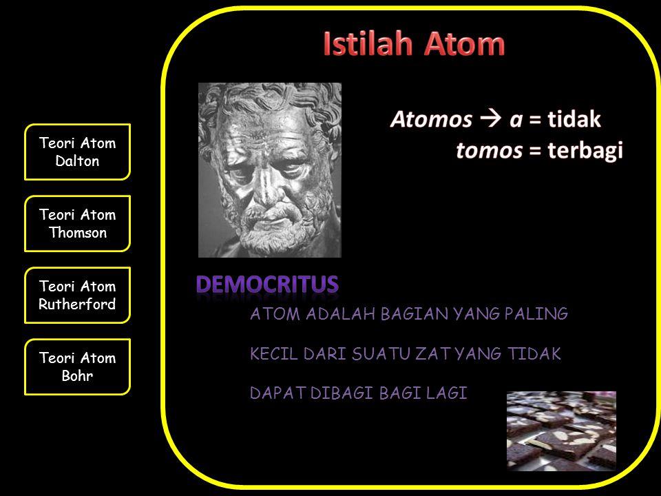 Istilah Atom Atomos  a = tidak tomos = terbagi Democritus