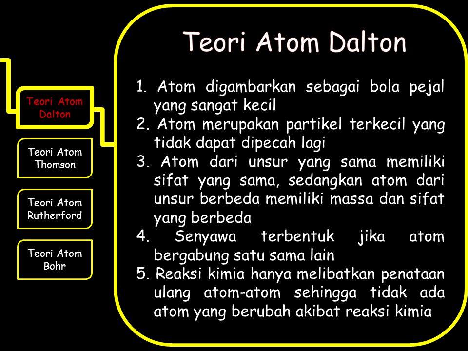 1. Atom digambarkan sebagai bola pejal yang sangat kecil