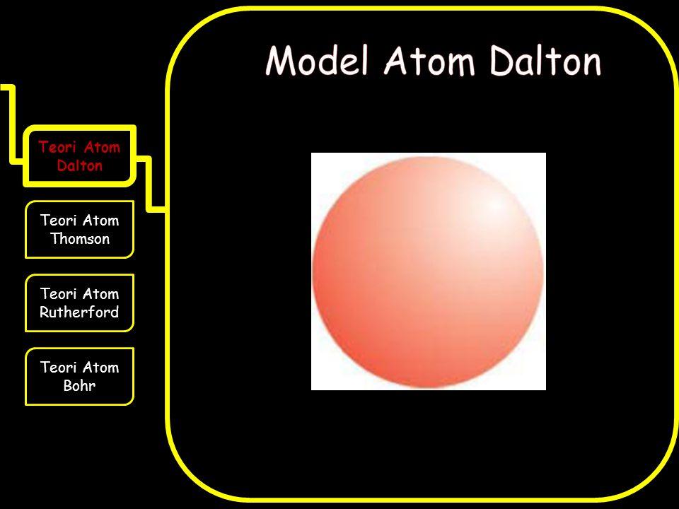 Model Atom Dalton Teori Atom Dalton Teori Atom Thomson