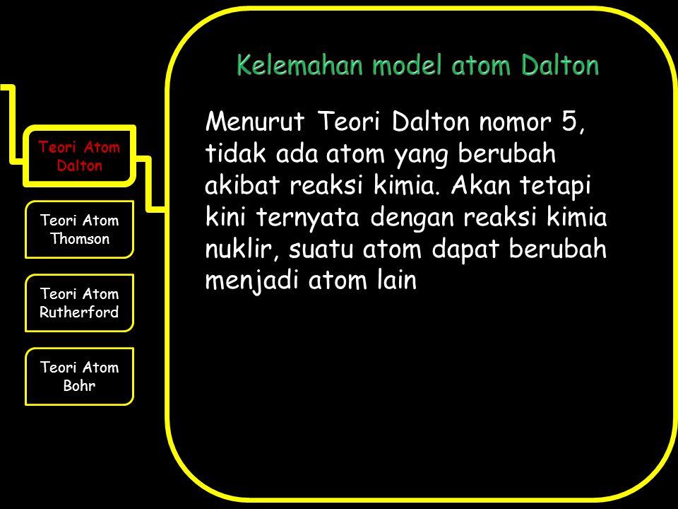 Kelemahan model atom Dalton