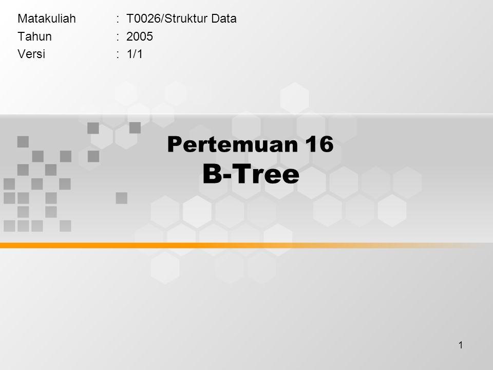 Matakuliah : T0026/Struktur Data Tahun : 2005 Versi : 1/1