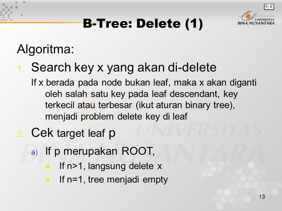 Search key x yang akan di-delete