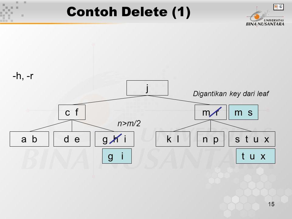 Contoh Delete (1) -h, -r d e g h i c f k l s t u x a b n p m r j m s