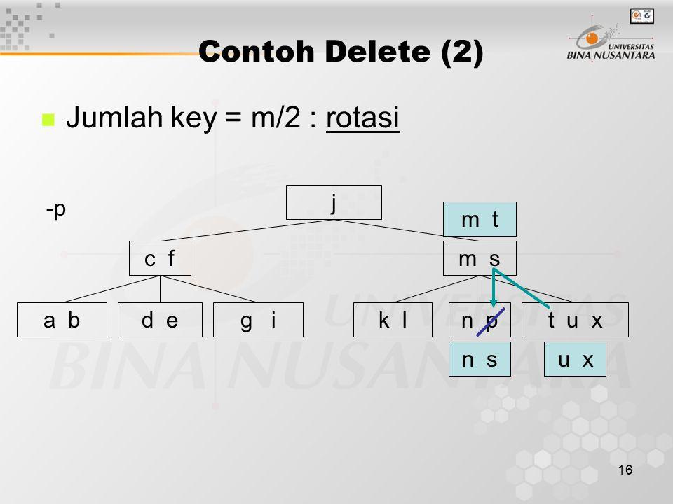 Contoh Delete (2) Jumlah key = m/2 : rotasi d e g i c f k l t u x a b