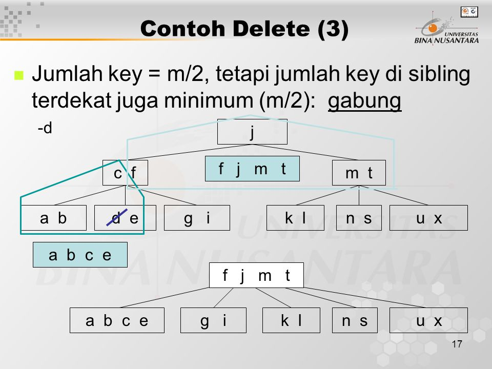 Contoh Delete (3) Jumlah key = m/2, tetapi jumlah key di sibling terdekat juga minimum (m/2): gabung.