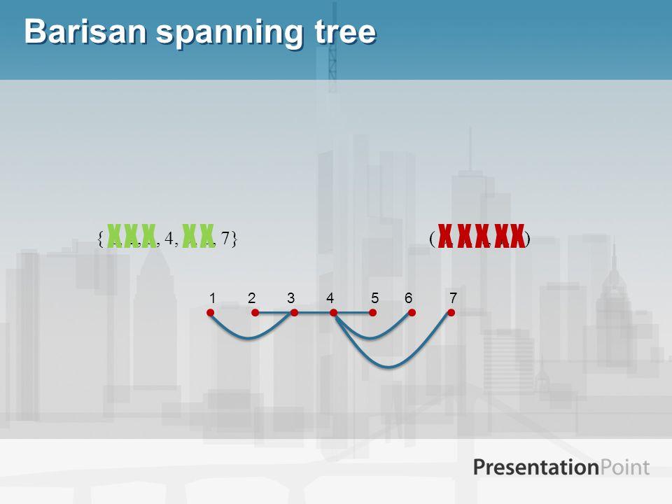 Barisan spanning tree X X X X X X X X X X