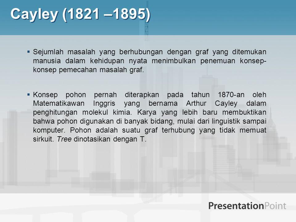 Cayley (1821 –1895)