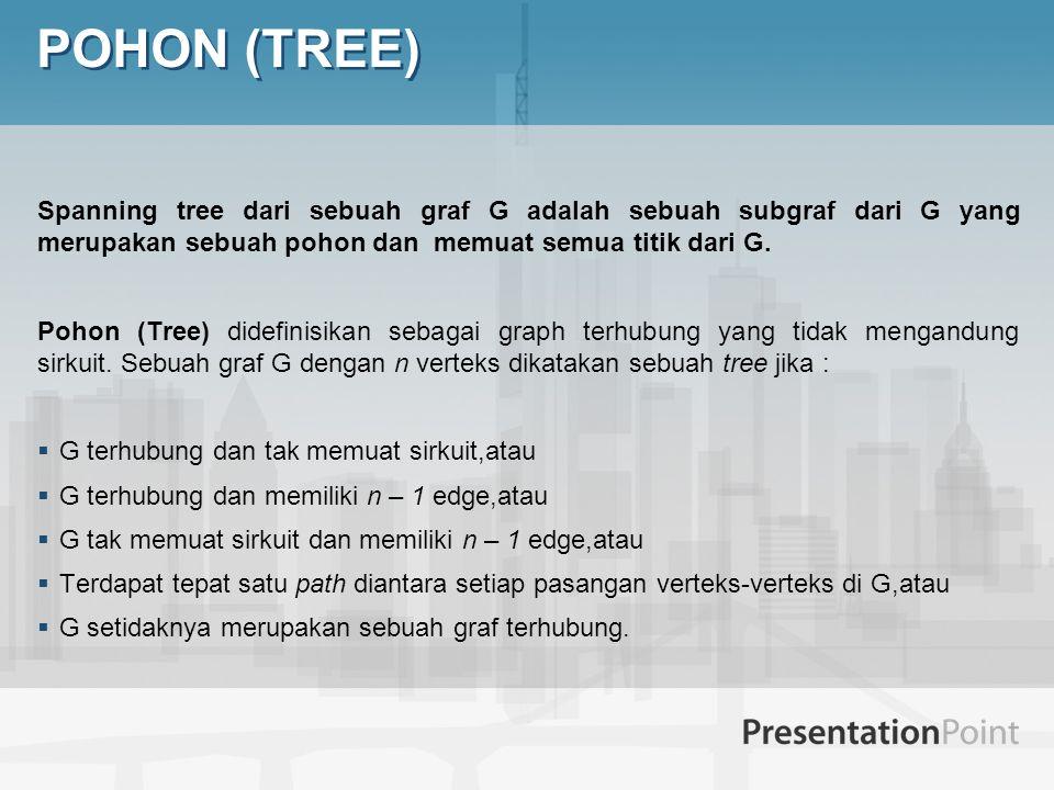 POHON (TREE) Spanning tree dari sebuah graf G adalah sebuah subgraf dari G yang merupakan sebuah pohon dan memuat semua titik dari G.