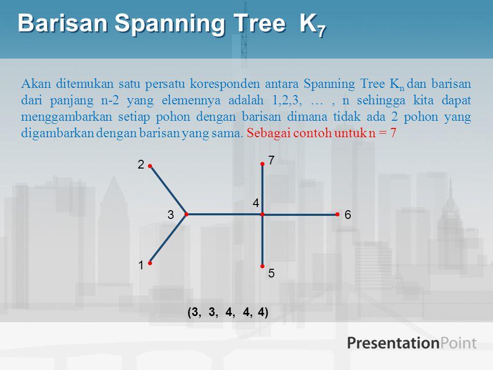 Barisan Spanning Tree K7