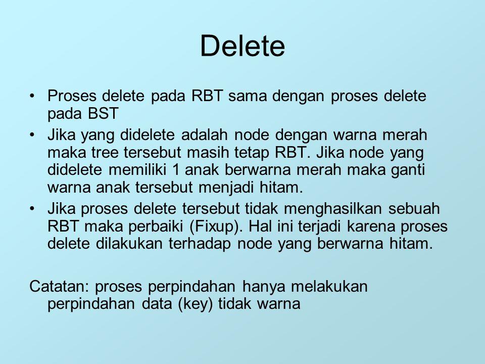 Delete Proses delete pada RBT sama dengan proses delete pada BST