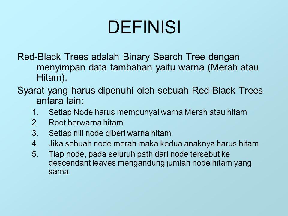 DEFINISI Red-Black Trees adalah Binary Search Tree dengan menyimpan data tambahan yaitu warna (Merah atau Hitam).