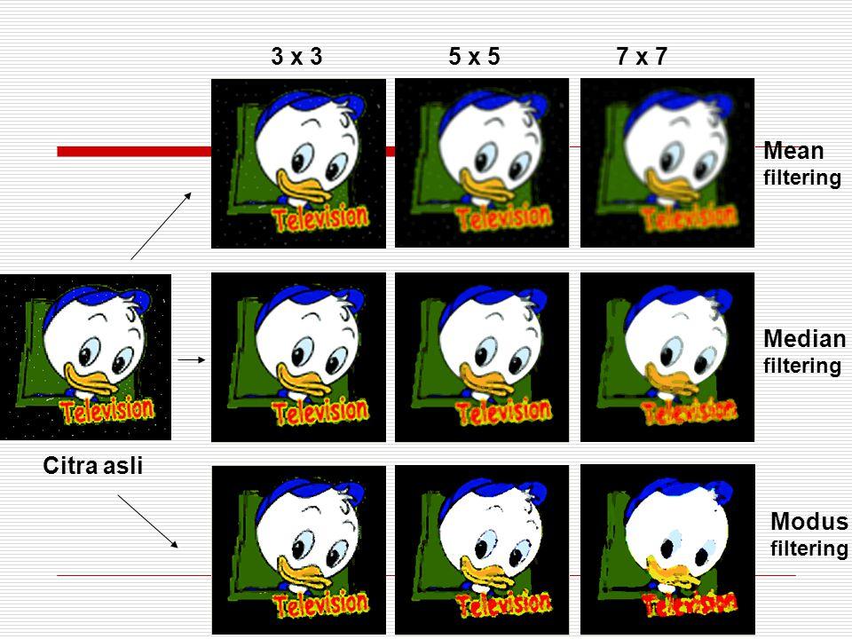 3 x 3 5 x 5 7 x 7 Mean filtering Median filtering Citra asli Modus filtering