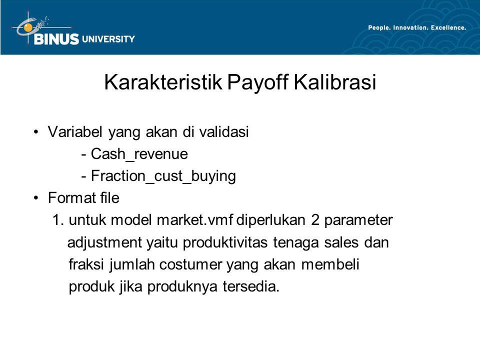 Karakteristik Payoff Kalibrasi