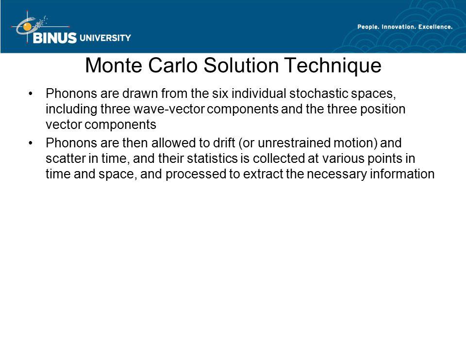 Monte Carlo Solution Technique
