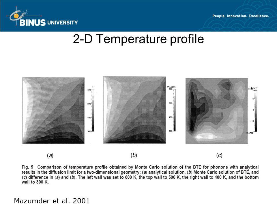 2-D Temperature profile