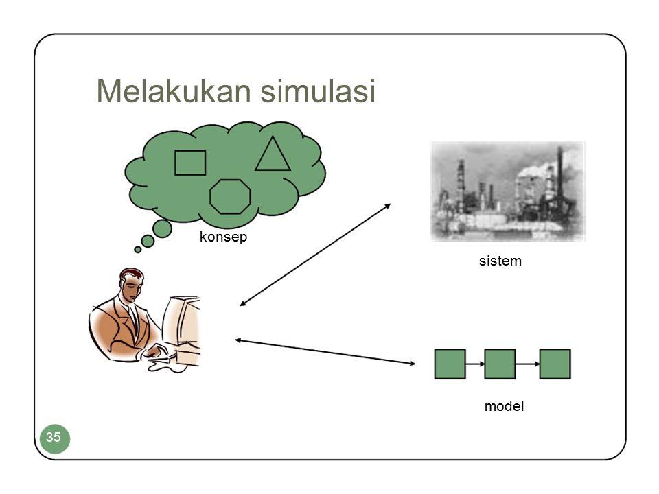 Melakukan simulasi konsep sistem model 35