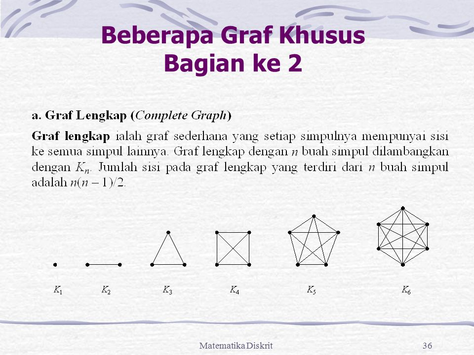 Beberapa Graf Khusus Bagian ke 2
