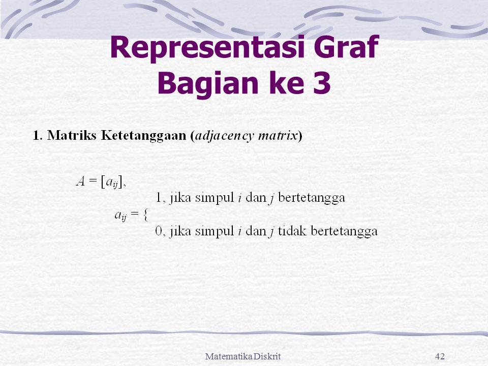 Representasi Graf Bagian ke 3