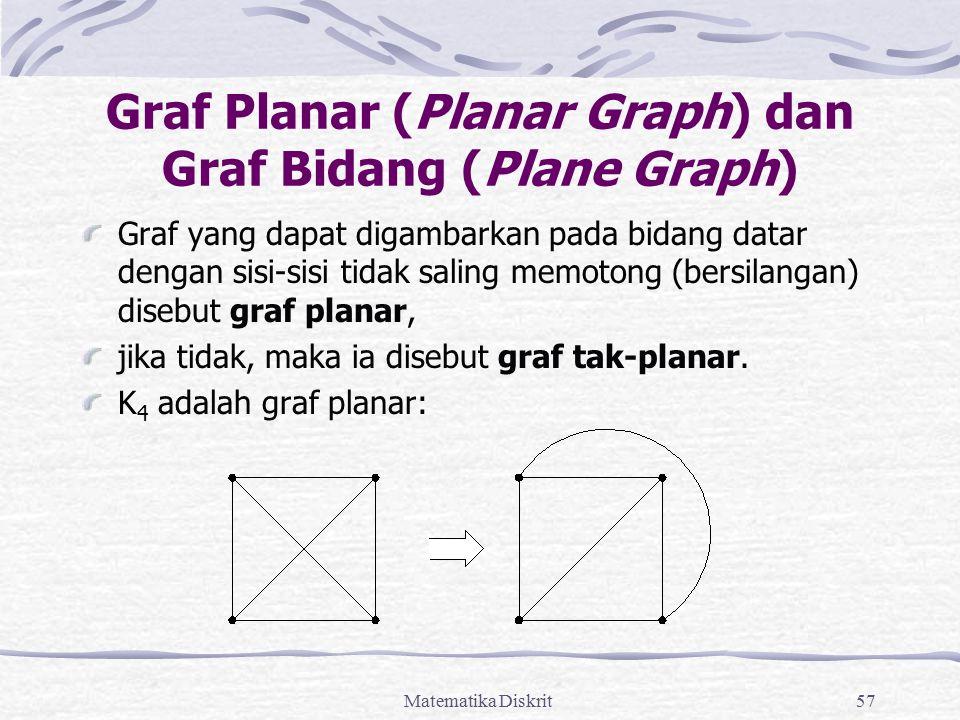 Graf Planar (Planar Graph) dan Graf Bidang (Plane Graph)