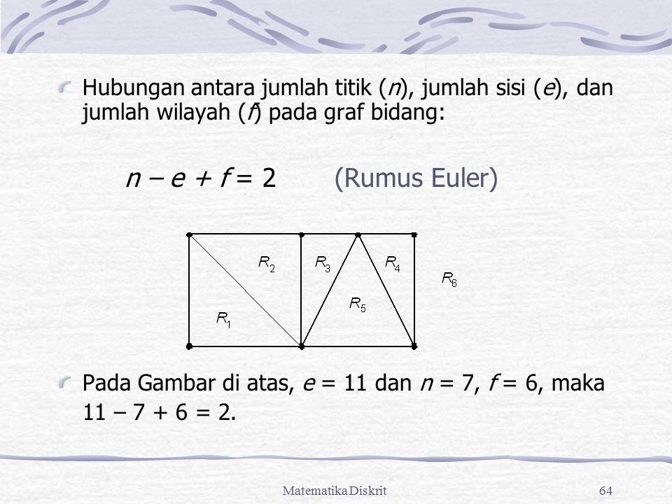 Hubungan antara jumlah titik (n), jumlah sisi (e), dan jumlah wilayah (f) pada graf bidang: