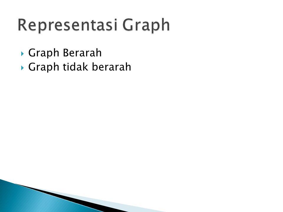 Representasi Graph Graph Berarah Graph tidak berarah