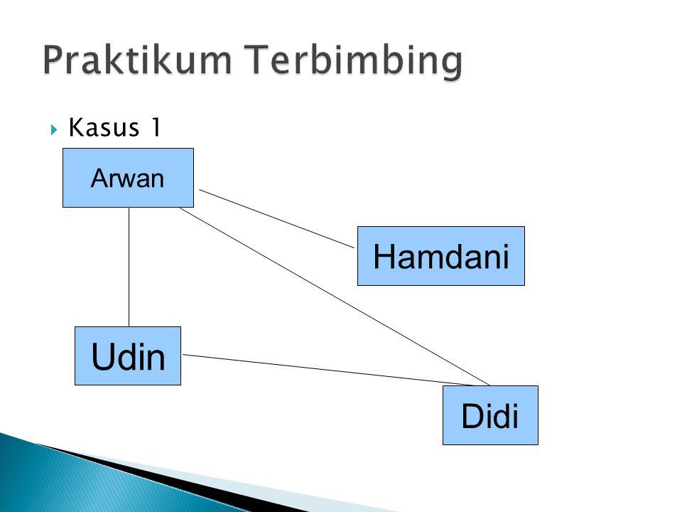 Praktikum Terbimbing Kasus 1 Arwan Udin Hamdani Didi