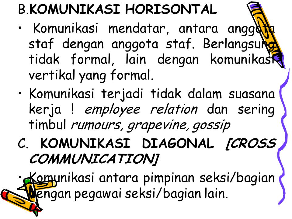 B.KOMUNIKASI HORISONTAL