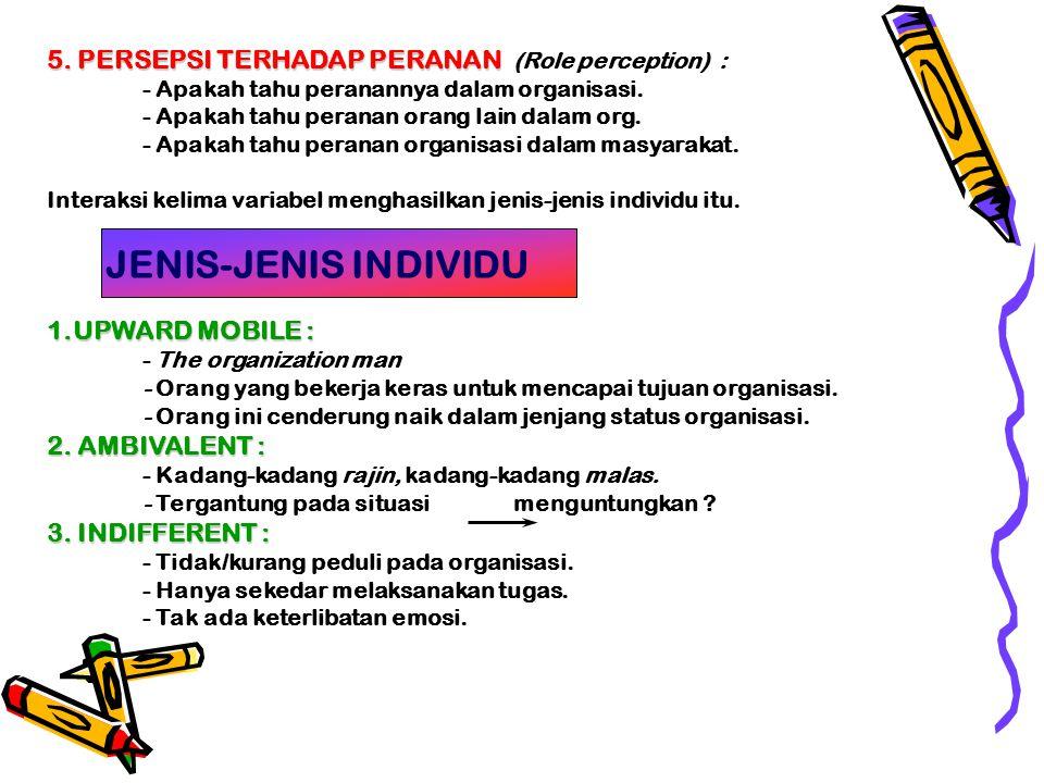 5. PERSEPSI TERHADAP PERANAN (Role perception) :