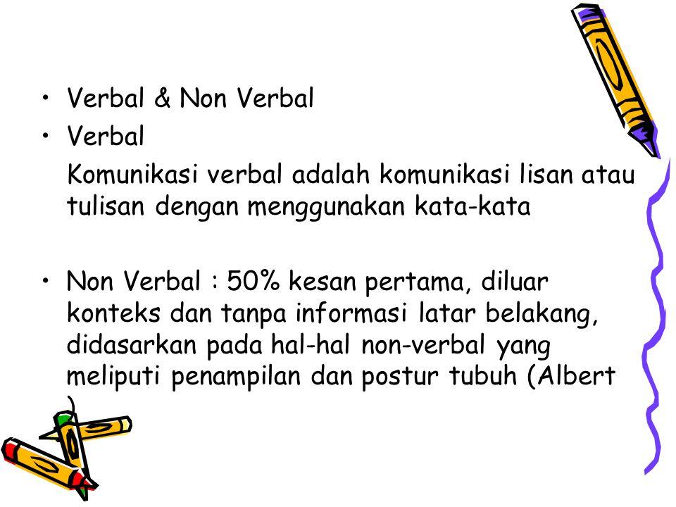 Verbal & Non Verbal Verbal. Komunikasi verbal adalah komunikasi lisan atau tulisan dengan menggunakan kata-kata.
