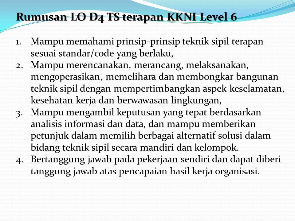 Rumusan LO D4 TS terapan KKNI Level 6