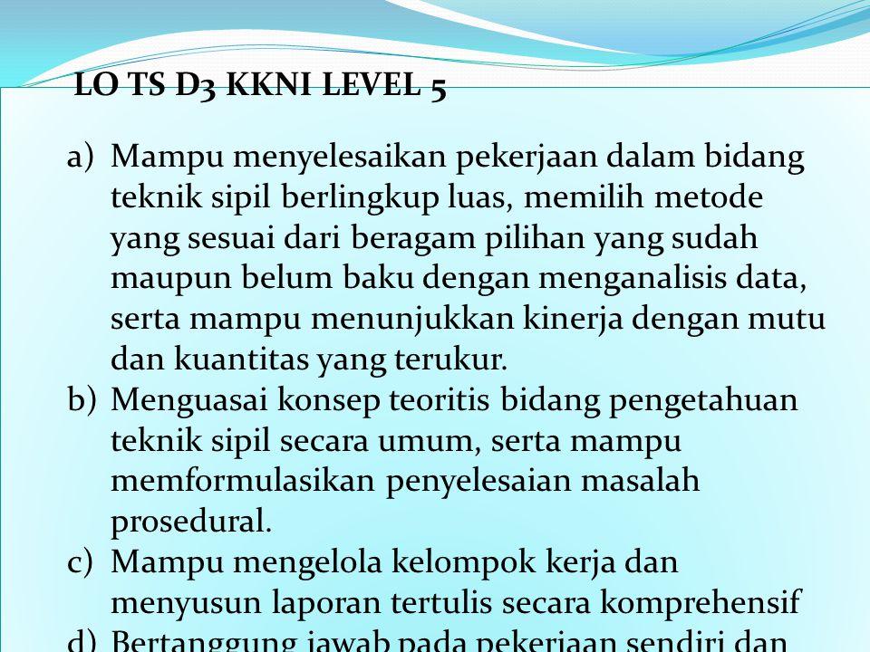 LO TS D3 KKNI LEVEL 5