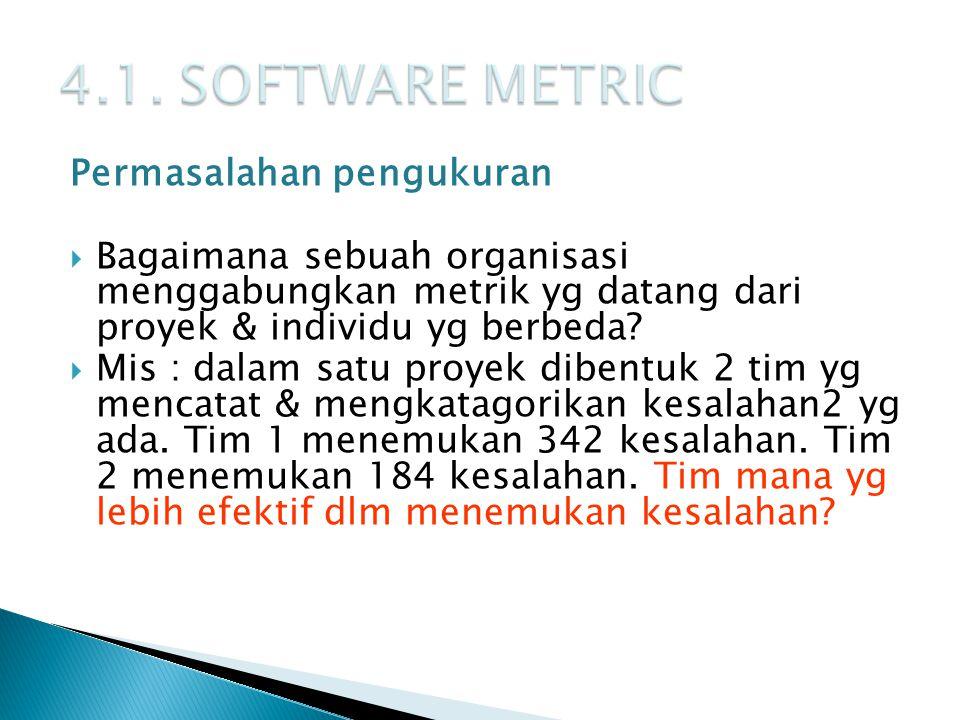 4.1. SOFTWARE METRIC Permasalahan pengukuran