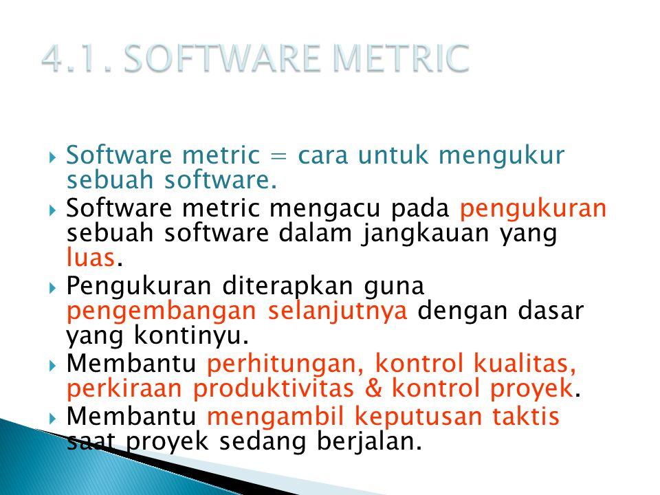 4.1. SOFTWARE METRIC Software metric = cara untuk mengukur sebuah software.