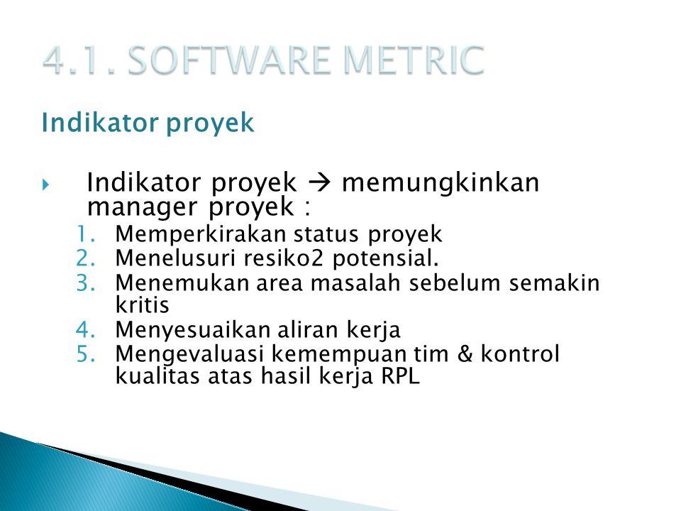 4.1. SOFTWARE METRIC Indikator proyek