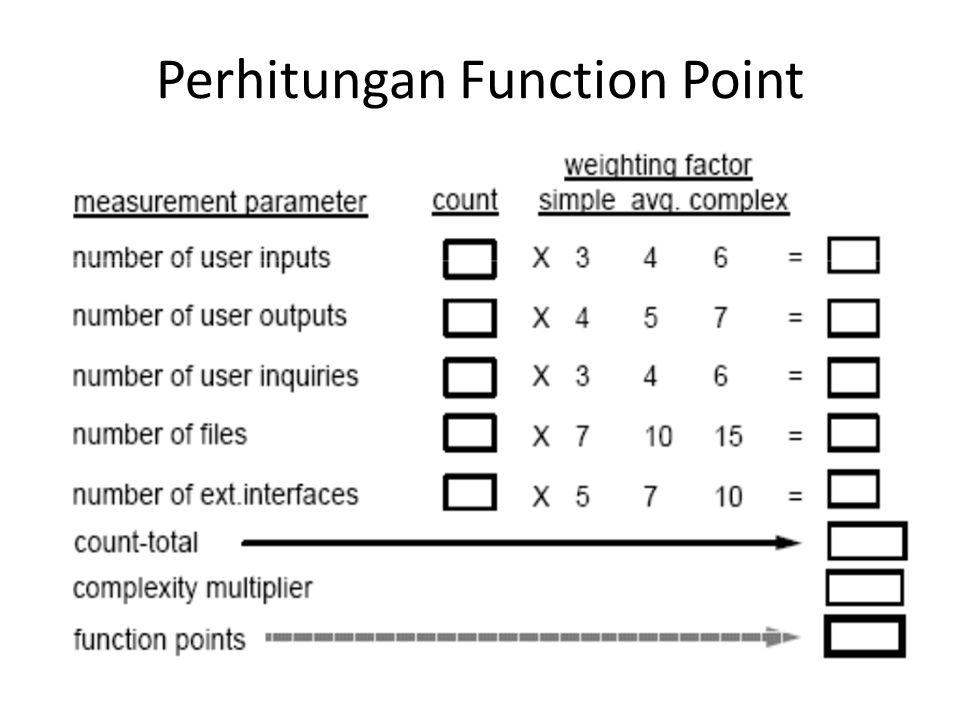 Perhitungan Function Point
