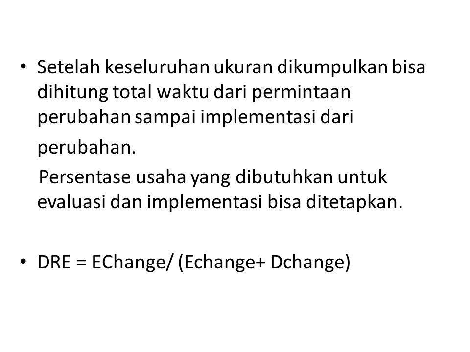 Setelah keseluruhan ukuran dikumpulkan bisa dihitung total waktu dari permintaan perubahan sampai implementasi dari