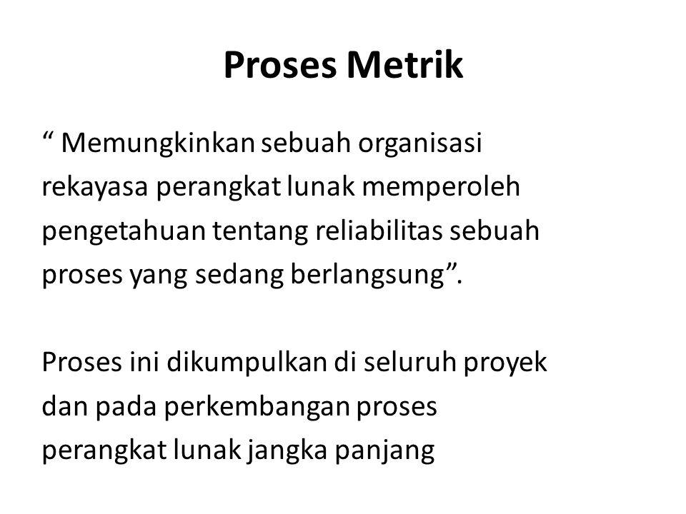 Proses Metrik Memungkinkan sebuah organisasi